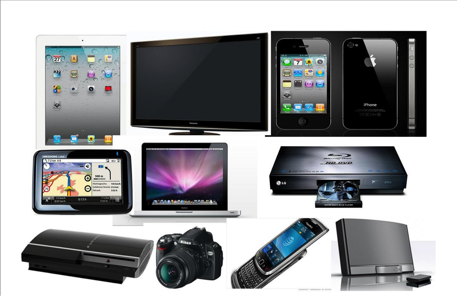 Electronic Gadgets For Home