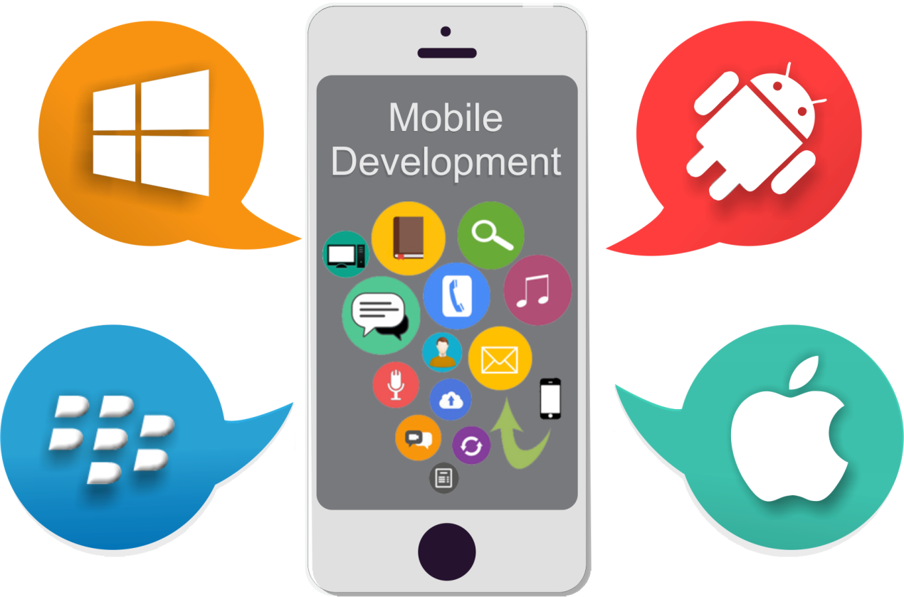 How to Manage Quality of Mobile App Development?